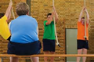 Resistance Training for Overweight Youth